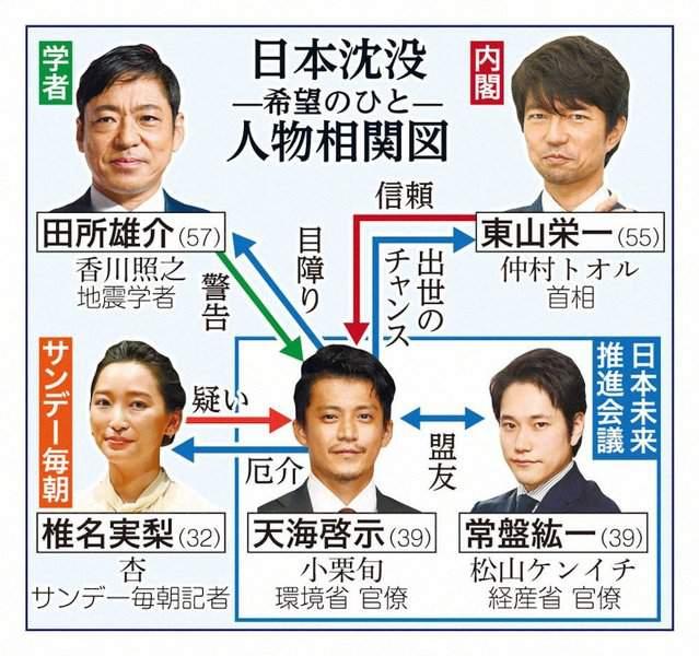 「日本沉没」47年后宣布电视剧化 2021年10月播出