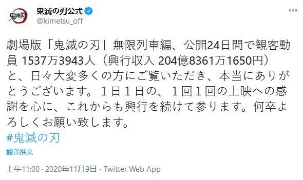 剧场版「鬼灭之刃:无限列车篇」票房突破204亿