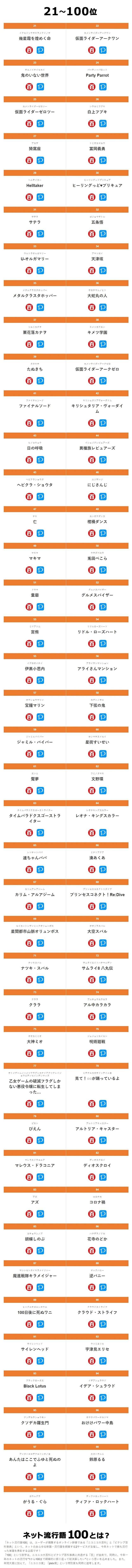 日本网友票选「2020年日本网络流行语」排行榜公布