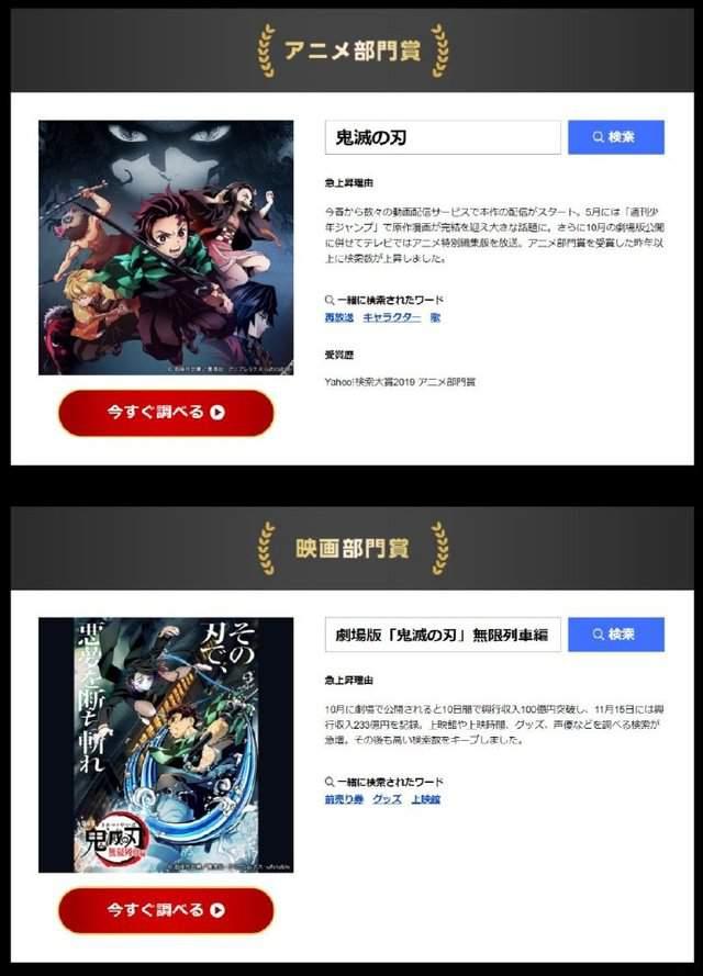 日本 Yahoo! 搜索大奖2020年结果公开