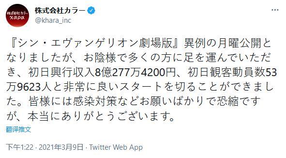 「新世纪福音战士 剧场版:│▌」首日票房破8亿